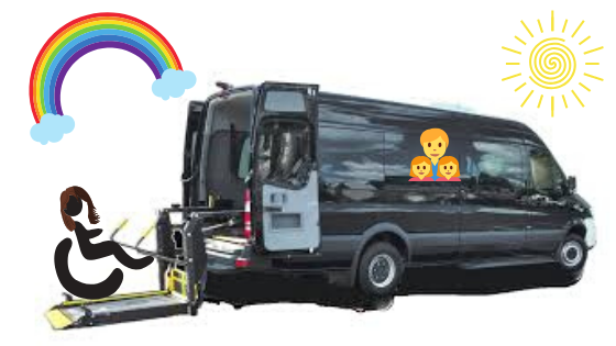 Photo of a Mercedes Sprinter with tail-gate wheelchair ramp deployed with a wheelchair user icon with long hair boarding. In the passenger window is the emoji family to represent my partner and two little girls. Above the van is a childlike drawing of a rainbow and sunshine.